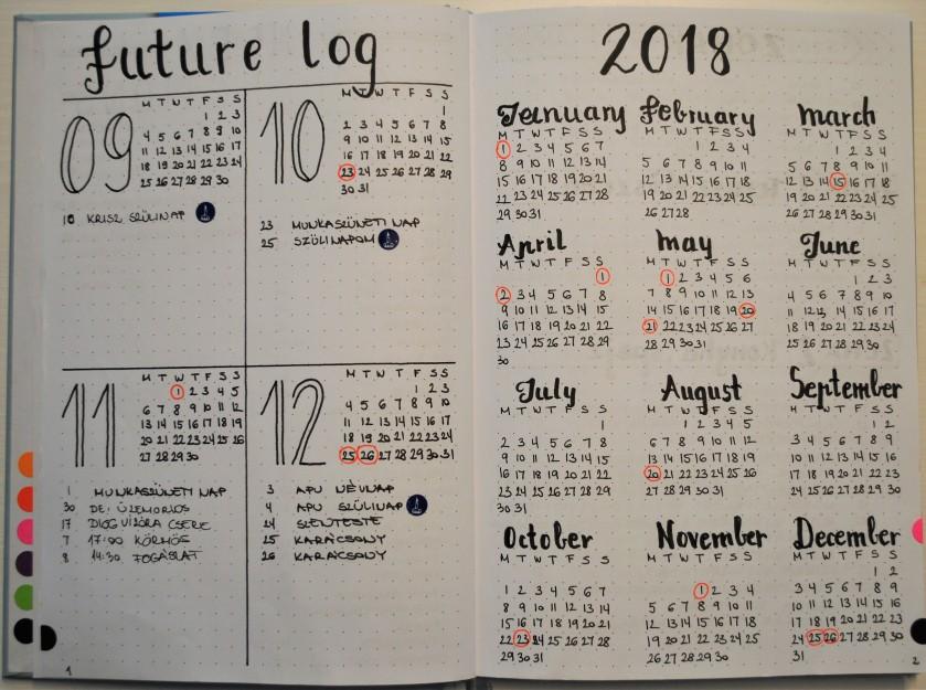 futurelog_2018
